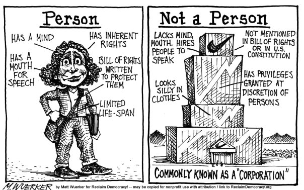 Corporate Personhood - Corporations are not people